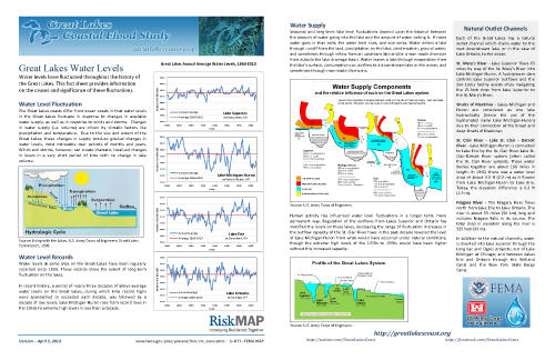 Great Lakes Water Levels Fact Sheet